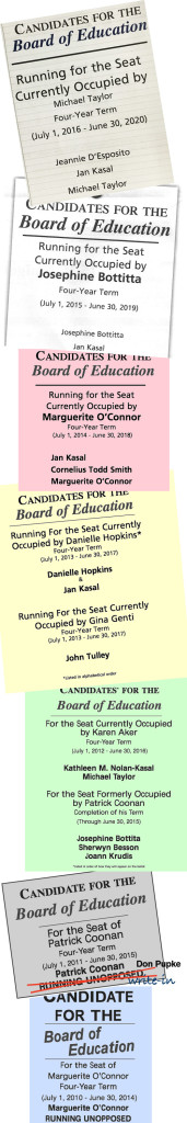 2016-candidates-for-BOE