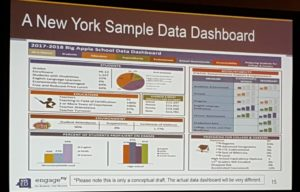 NY data dashboard